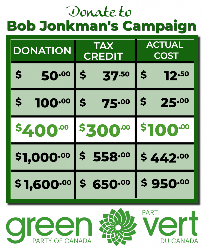 Donate to Bob Jonkman's Campaign - Donation of $50 - Tax Credit $37.50 - Actual Cost $12.50 ; - Donation of $100 - Tax Credit $75 - Actual Cost $25; - Donation of 400 - Tax Credit $300 - Actual Cost $100; - Donation of $1,000 - Tax Credit $558 - Actual Cost $442;- Donation of $1,600 - Tax Credit $650 - Actual Cost $950